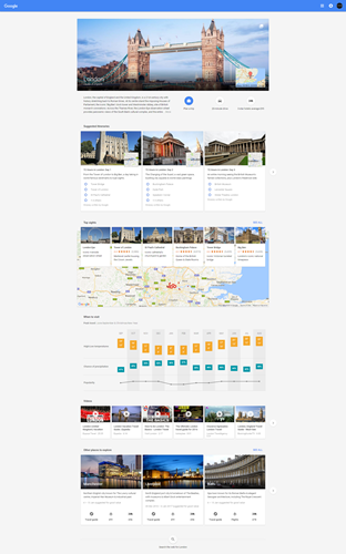 Google Travel Guide